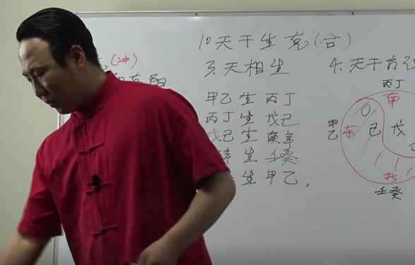 天干生克制化关系(5)