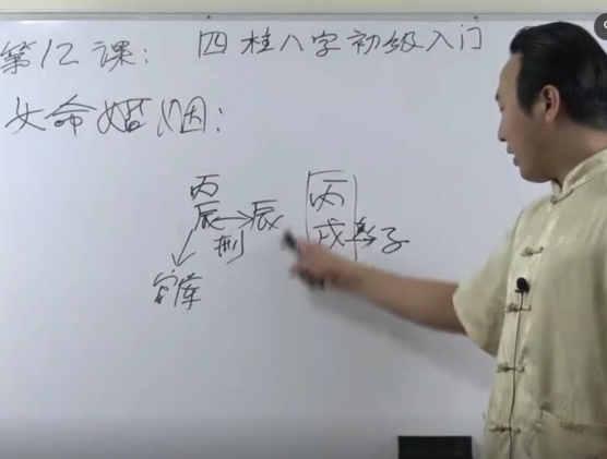 八字命理分析技巧(22)
