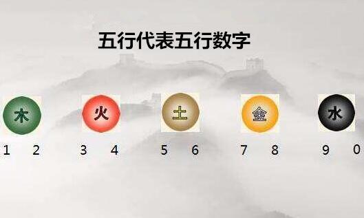 金木水火土代表五行数字