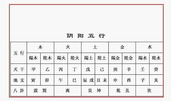 金木水火土生肖查询表