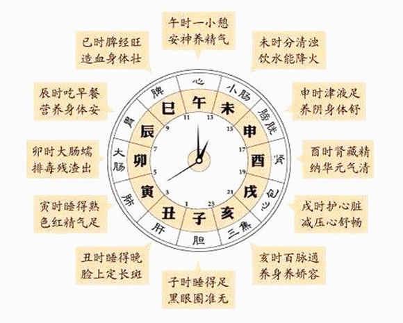 十二时辰对照表