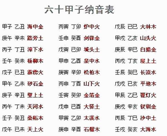 甲子日纳音是什么