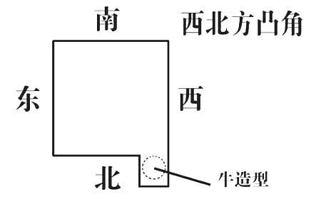 房屋凸角风水化解方法