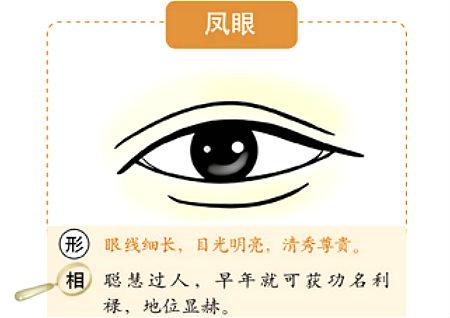 眼睛的风水学