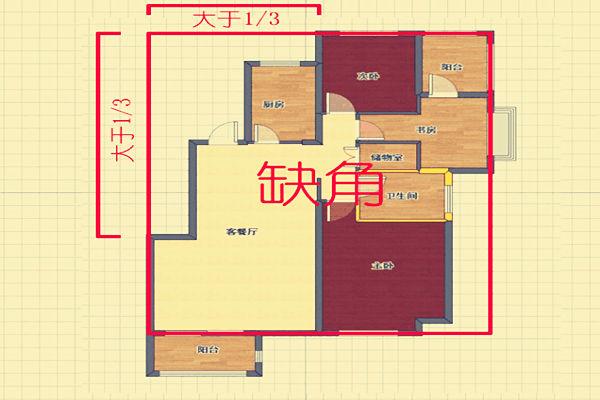 怎么判断房屋是否缺角