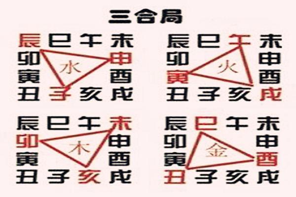 八字地支三合的应用规则