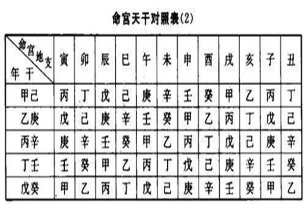 八字命宫十二宫讲解p.jpg