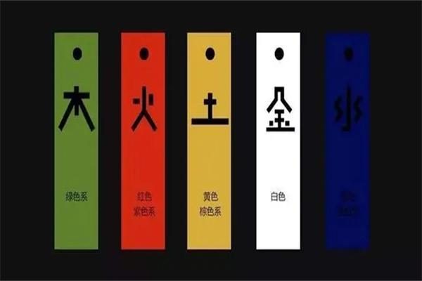 八字五行旺衰查询.jpg