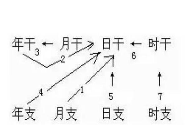 旺衰怎么判断.jpg